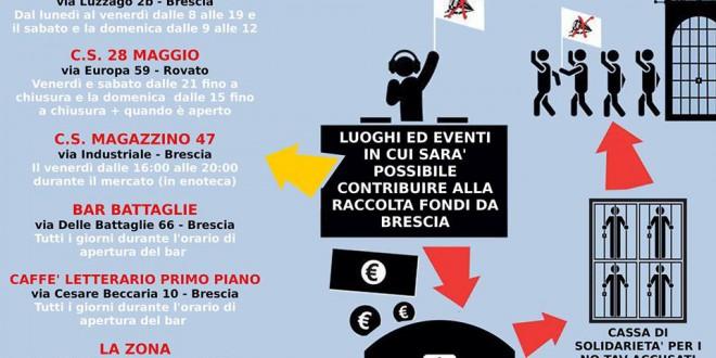 Brescia: punti raccolta fondi per i NO TAV