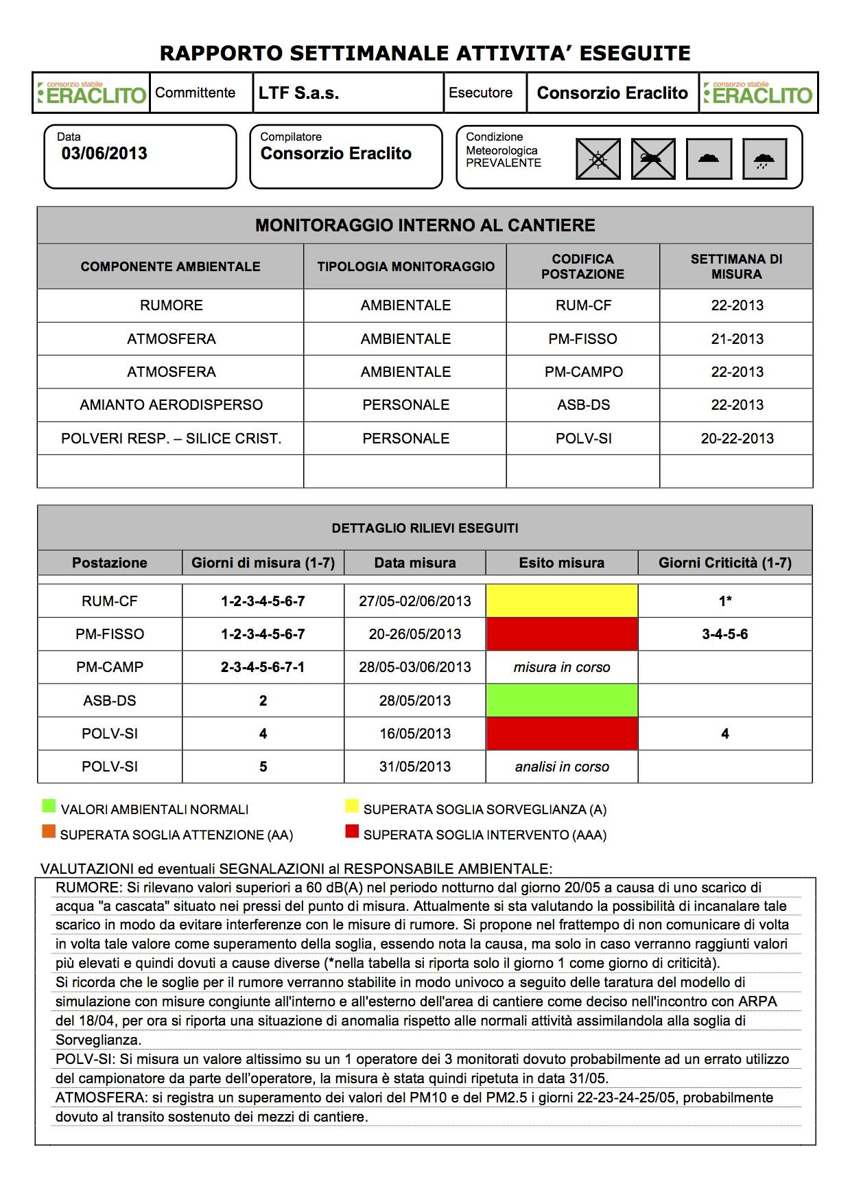 2013_06_03_Rapporto Settimanale Attività di Monitoraggio Interno al Cantiere copia