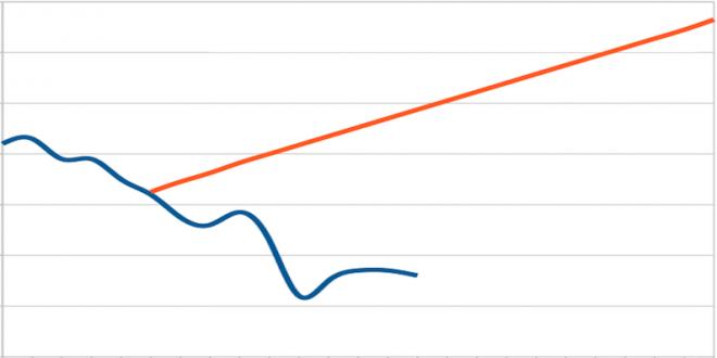 Ultimi dati sul traffico merci in Val Susa: smentite le previsioni di Virano
